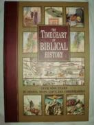 The Timechart of Biblical History : over 4000 Years in Charts, Maps, Listsand Chronologies. (2010). Chippernham: Third Millennium Press